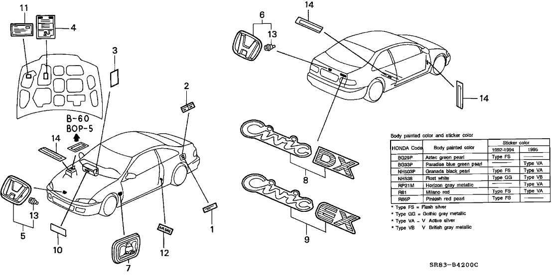 1995 Honda Civic 2 Door Dx Ka 5mt Emblems