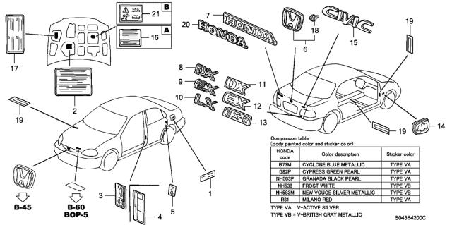 42762 S01 A41 Genuine Honda Placard Specification Usa