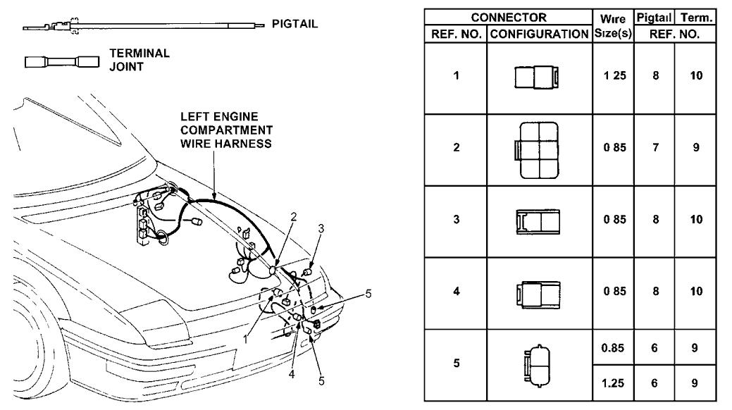 honda prelude engine wiring diagram 1991 honda prelude 2 door 2 0si kl 5mt electrical connectors  1991 honda prelude 2 door 2 0si kl 5mt